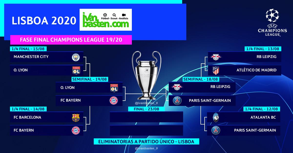 Semifinales Champions League 19/20