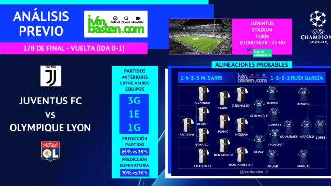 Champions League 19-20 - 1/8 VUELTA – Juventus FC vs Lyon