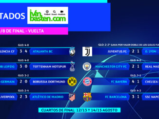 Champions League 19-20 – Resultados VUELTA 1/8 de final