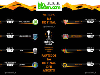 Europa League 19-20 – Resultados Vuelta 1/8 de final