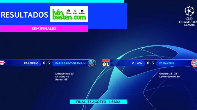 Champions League 19-20 – Resultados semifinales