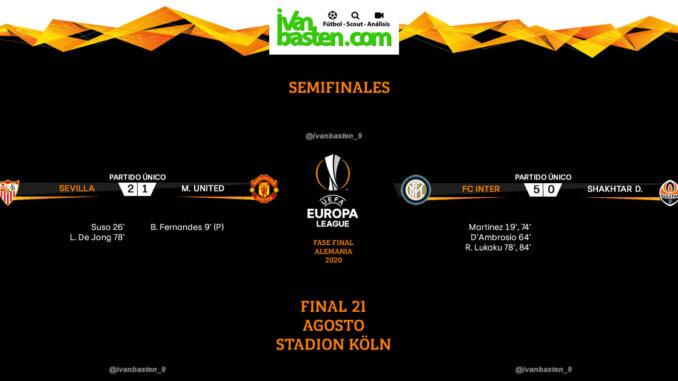 Europa League 19-20 – Resultados semifinales